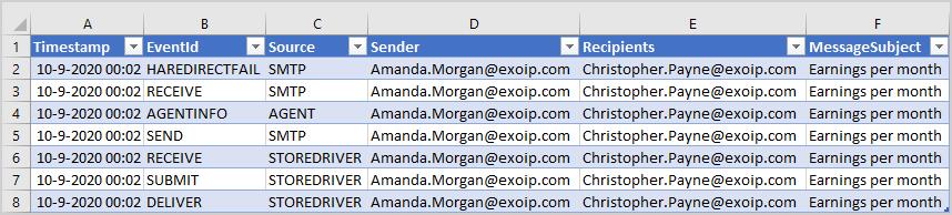 CSV file in Excel