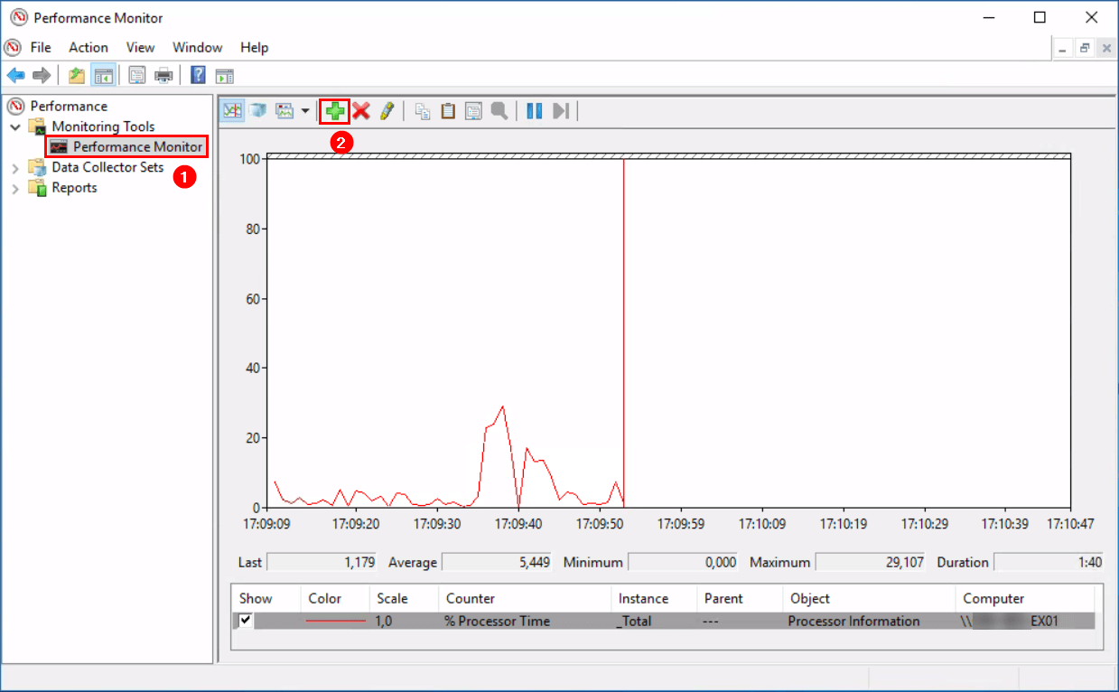 Monitor Exchange database index state crawling performance monitor
